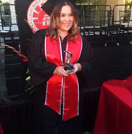 365 Days Ago I GraduatedCollege